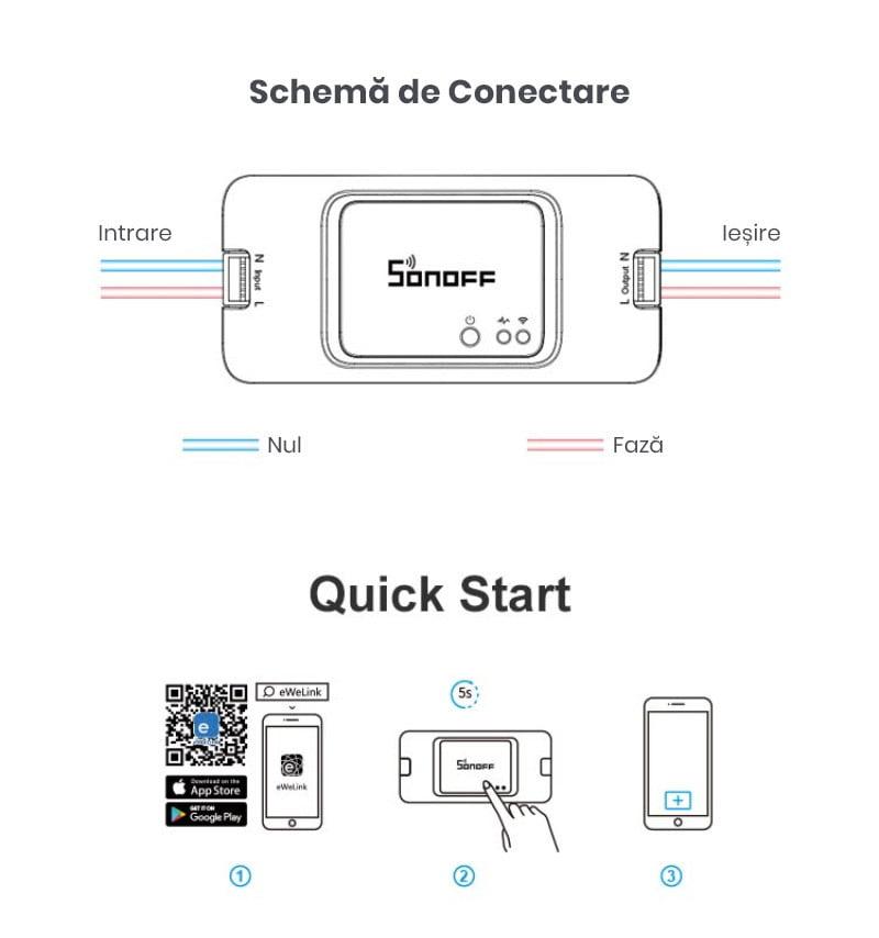 Releu inteligent cu un canal, Wi-Fi + RF, RFR3, Sonoff 16