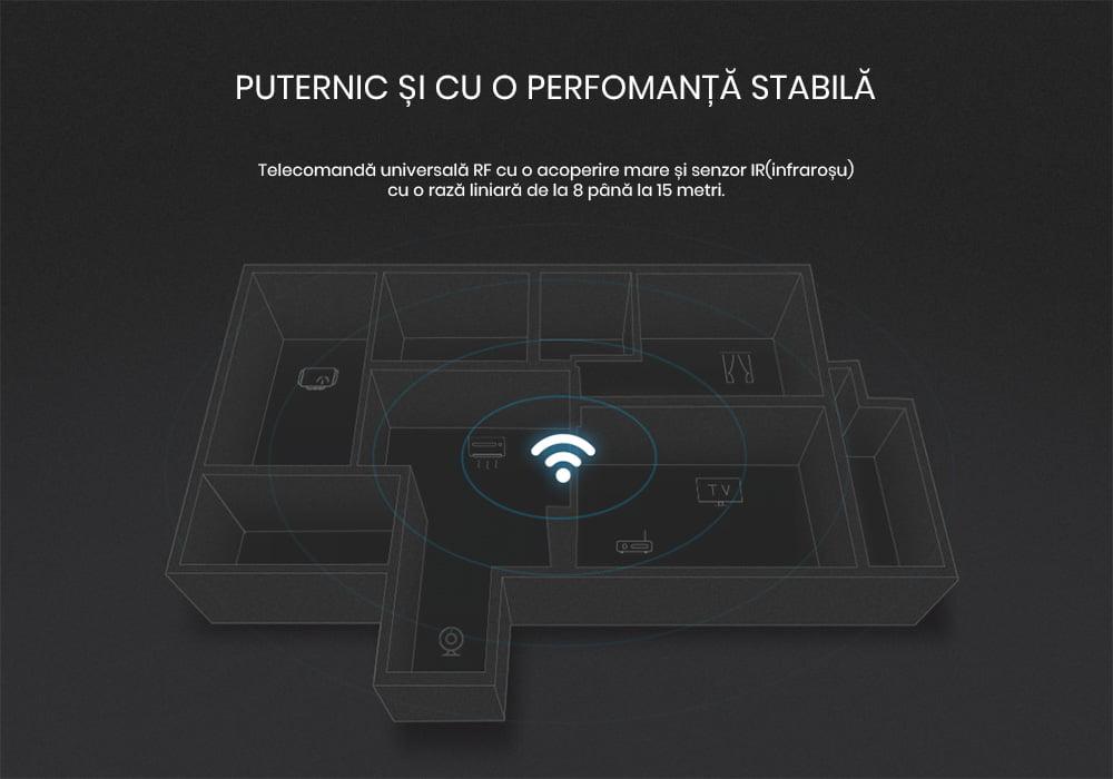 Telecomanda universala inteligenta Broadlink RM4 Pro, Wi-Fi + RF + IR, Model 2020 11