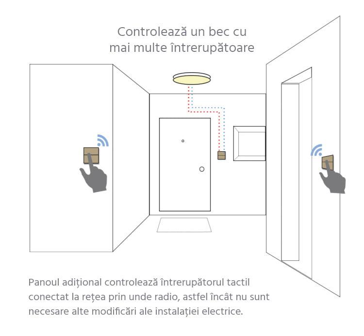 Intrerupator Wireless RF cu touch, panou tactil de sticla si telecomanda tip panou, Sesoo 17