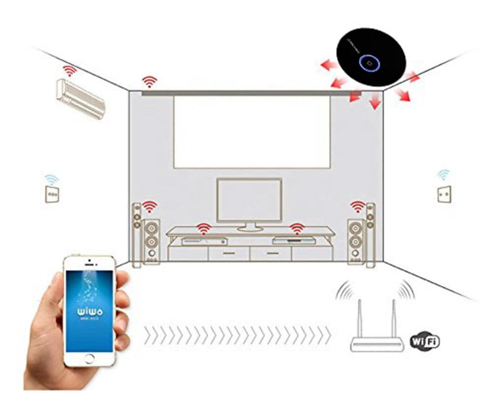 Telecomanda inteligenta Orvibo Allone Pro, RF, IR, Wi-Fi, 4G 23