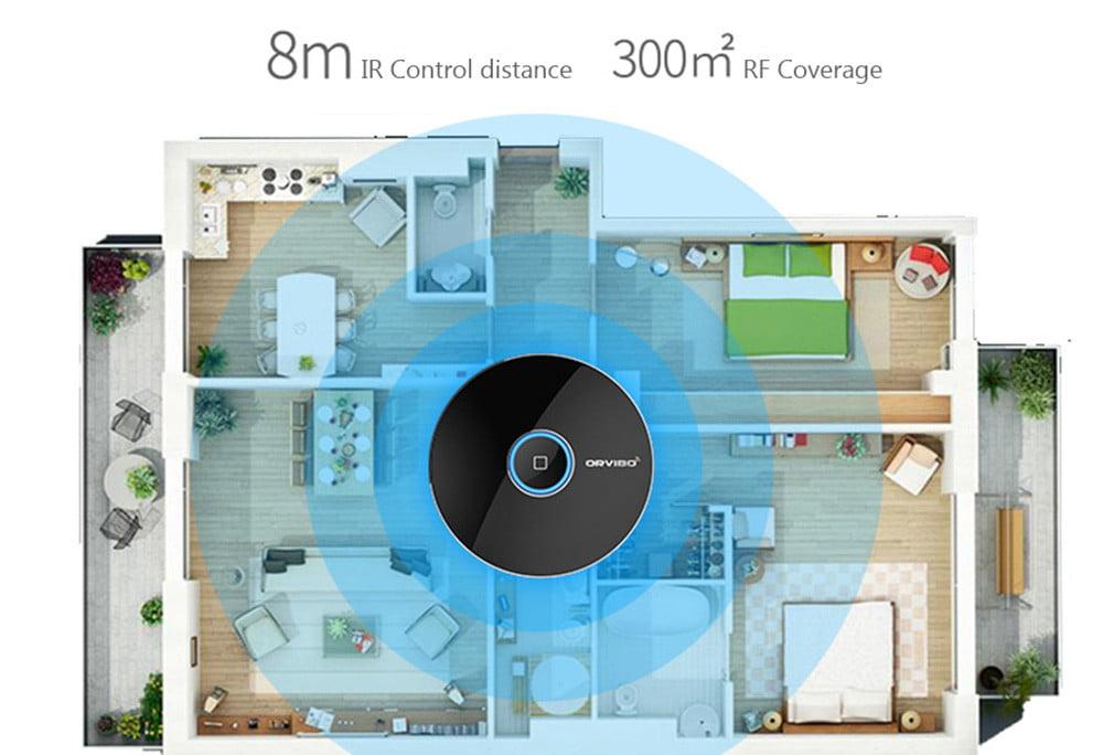 Telecomanda inteligenta Orvibo Allone Pro, RF, IR, Wi-Fi, 4G 20