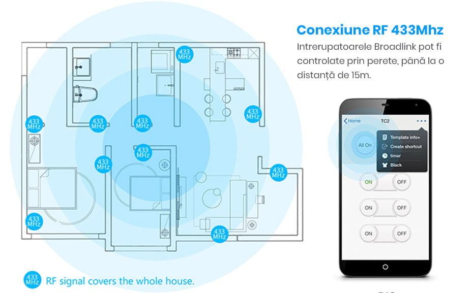 Intrerupator touch wireless dublu Broadlink TC2, cu panou tactil din sticla 14