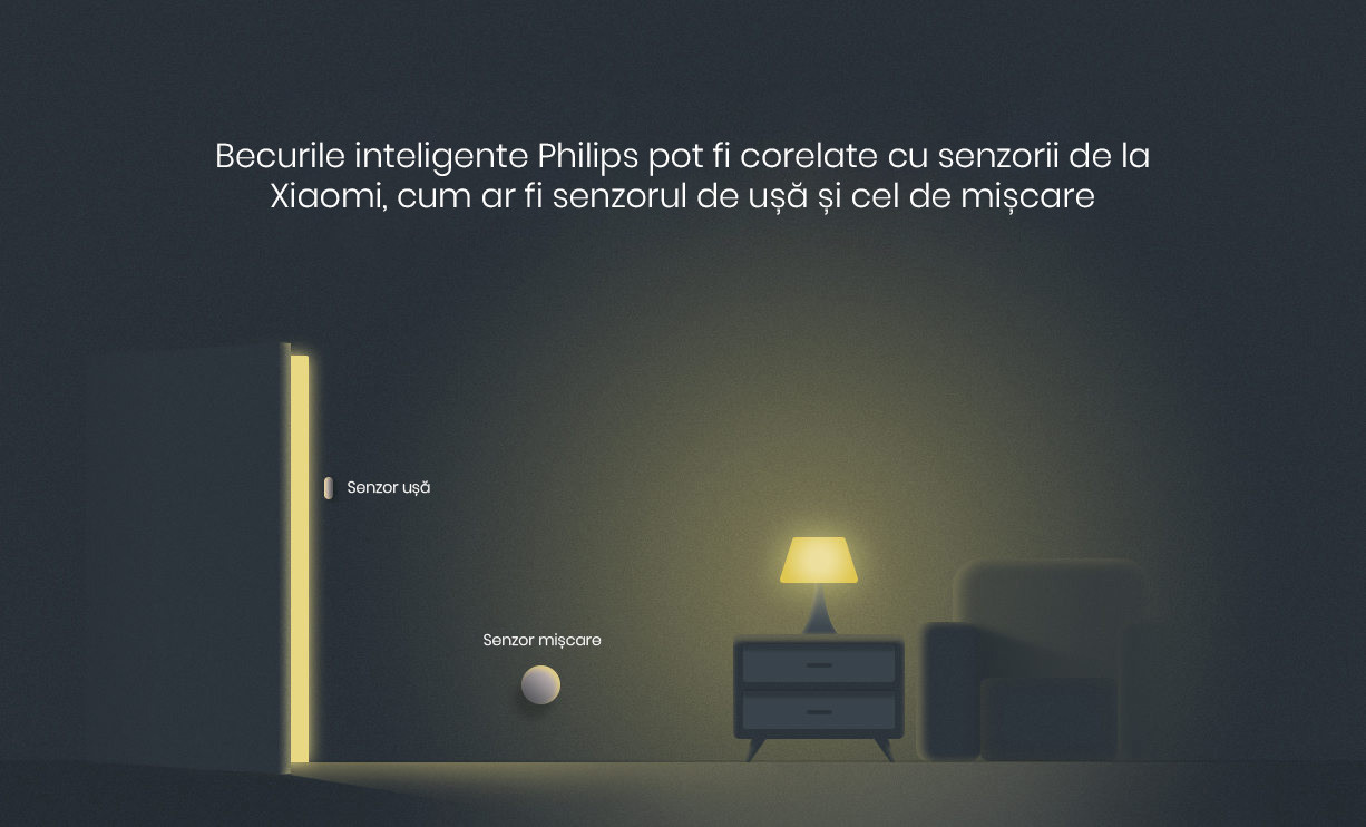 Bec inteligent LED, Philips Zhirui, E27, Wi-Fi 12