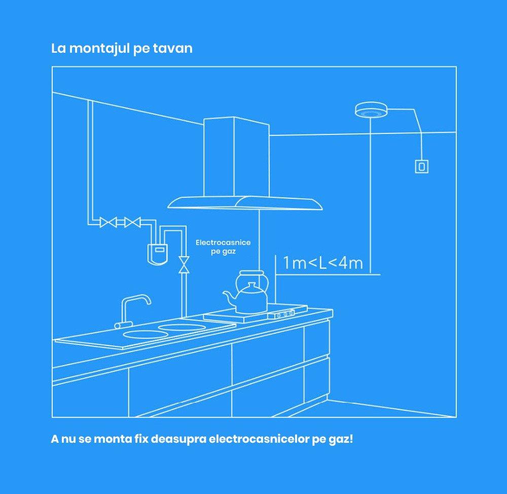 Kit alarma inteligent pentru bucatarie Xiaomi, Hub central + senzor gaz + senzor fum/flacara 18