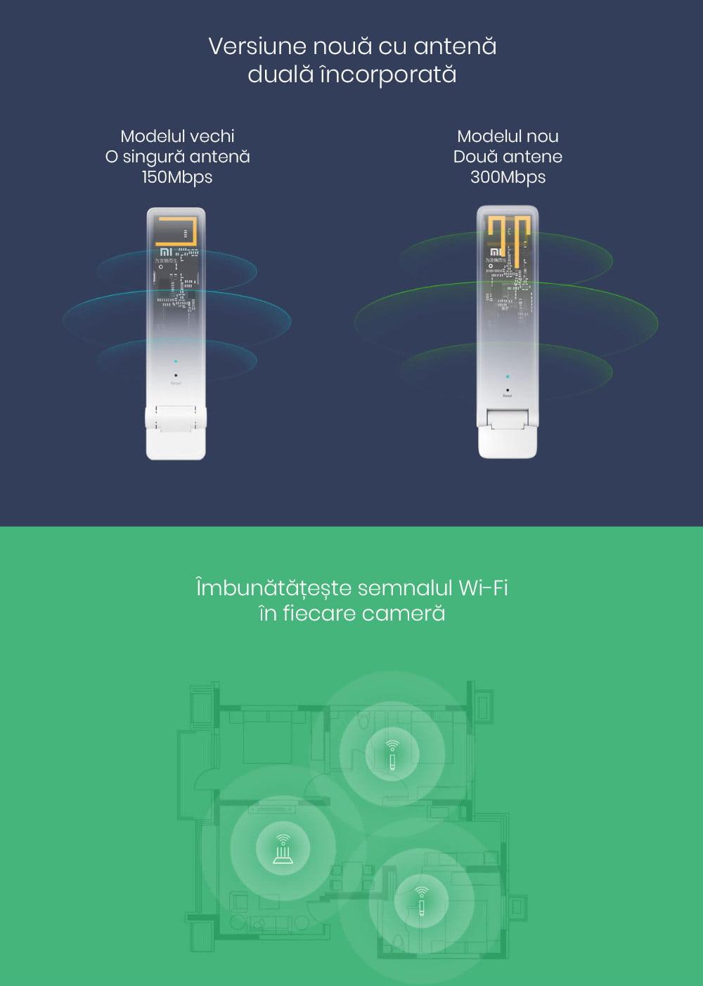 Repeater Wi-Fi Xiaomi Mi 2, 300Mbps, USB 10