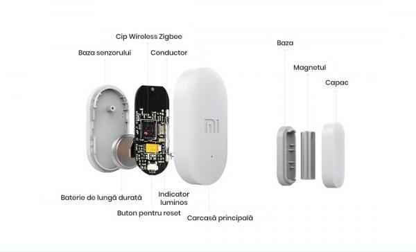 Senzor inteligent de usa Xiaomi 4