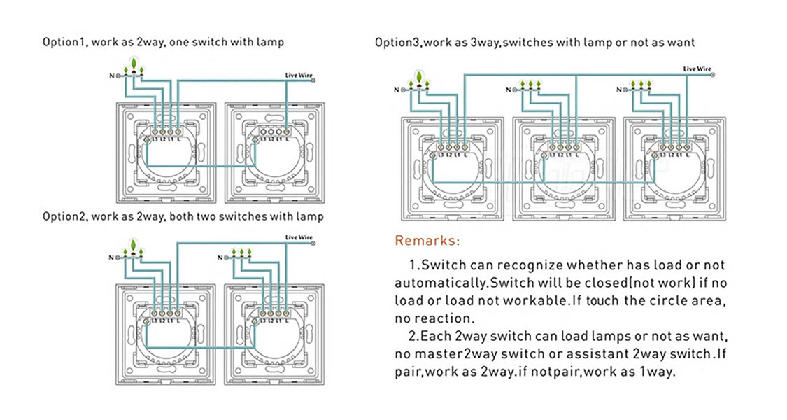 Intrerupator touch triplu cap-scara / cap-cruce cu panou tactil din sticla, Smart Home 11