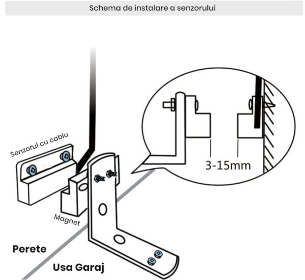 Controler Wi-Fi pentru usa de garaj, control de la distanta 2