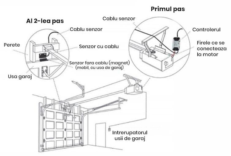 Controler Wi-Fi pentru usa de garaj, control de la distanta 14