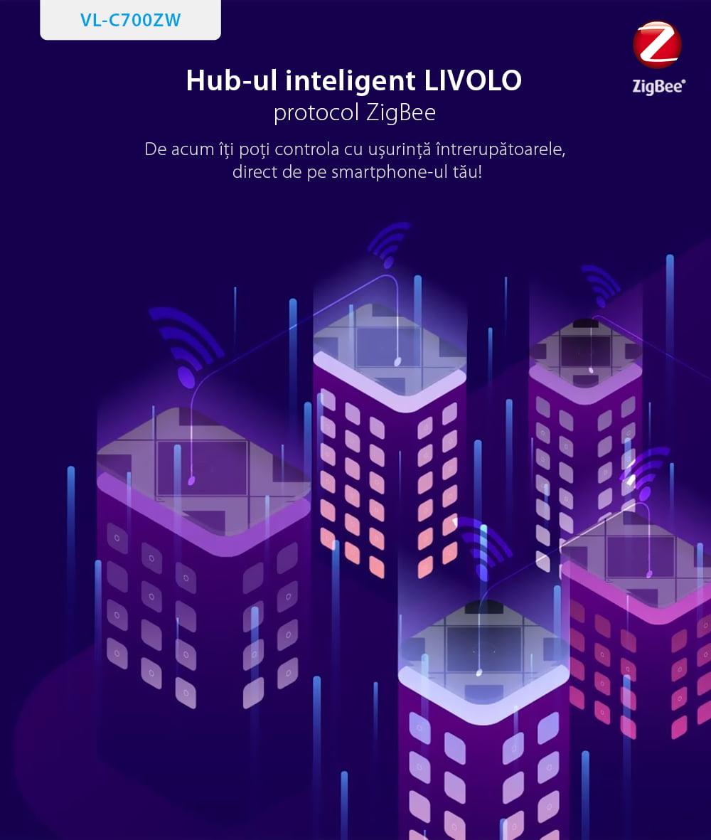 Intrerupator touch wireless cu protocol Zigbee, panou tactil din sticla, Livolo 49
