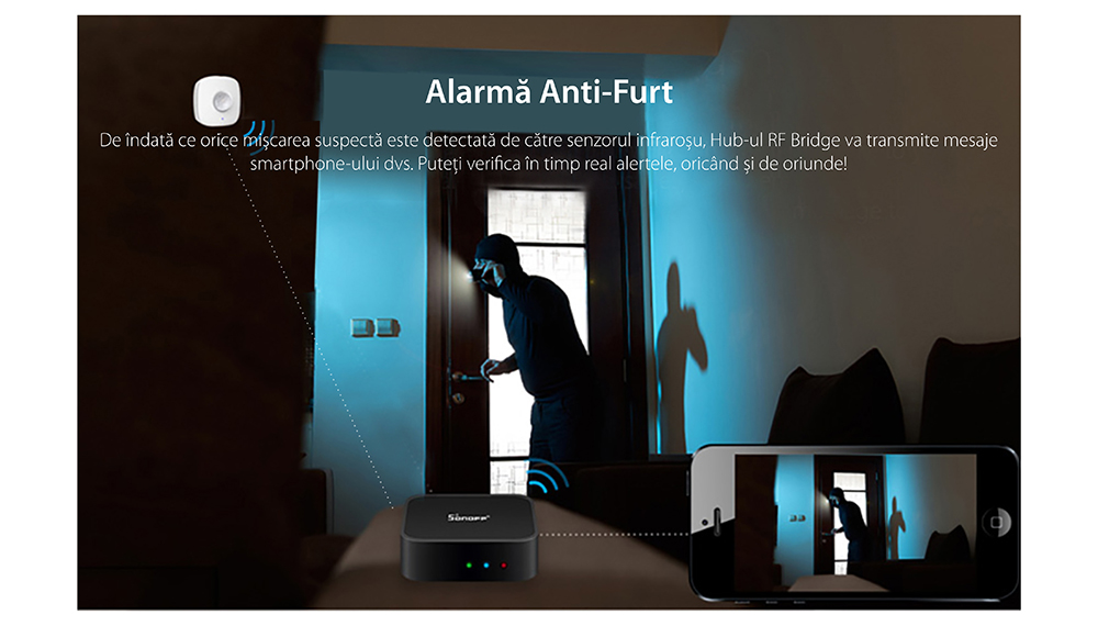 Hub inteligent Bridge RF Sonoff 433 Mhz 21