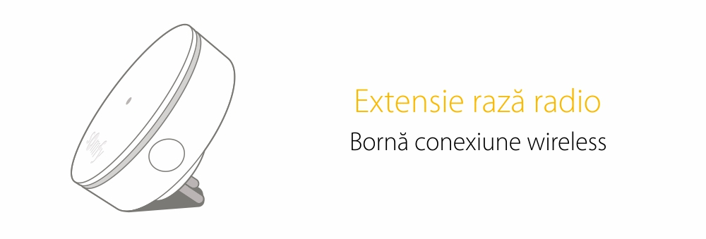 Extensie radio Somfy Protect, Compatibil cu Somfy One, One+, Somfy Home Alarm 21