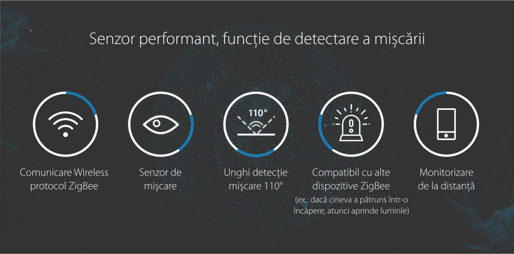 Senzor de prezenta si miscare Orvibo protocol ZigBee 9