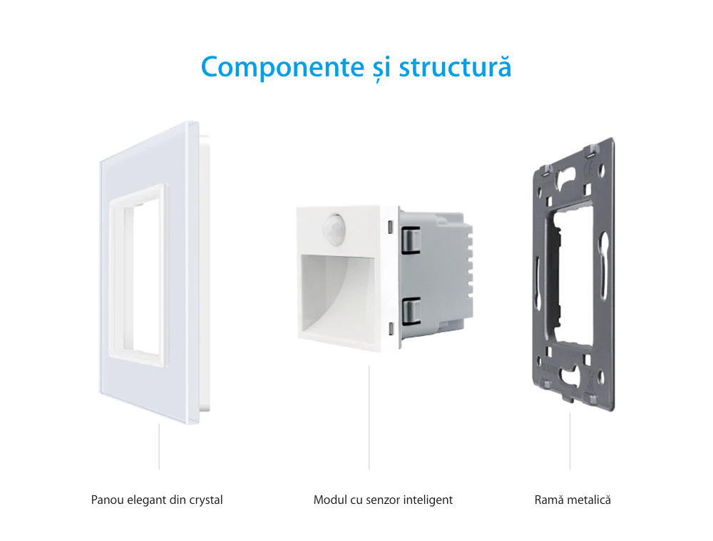 Modul Lampa de Veghe cu Senzor de Miscare si senzor Noapte/Zi Incorporat, Livolo 25
