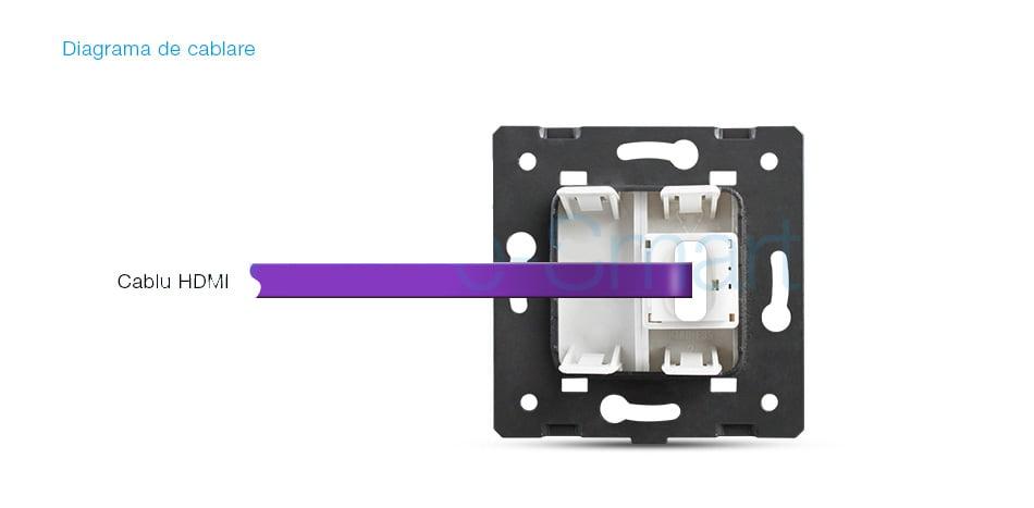 Modul Priza HDMI, Livolo 23
