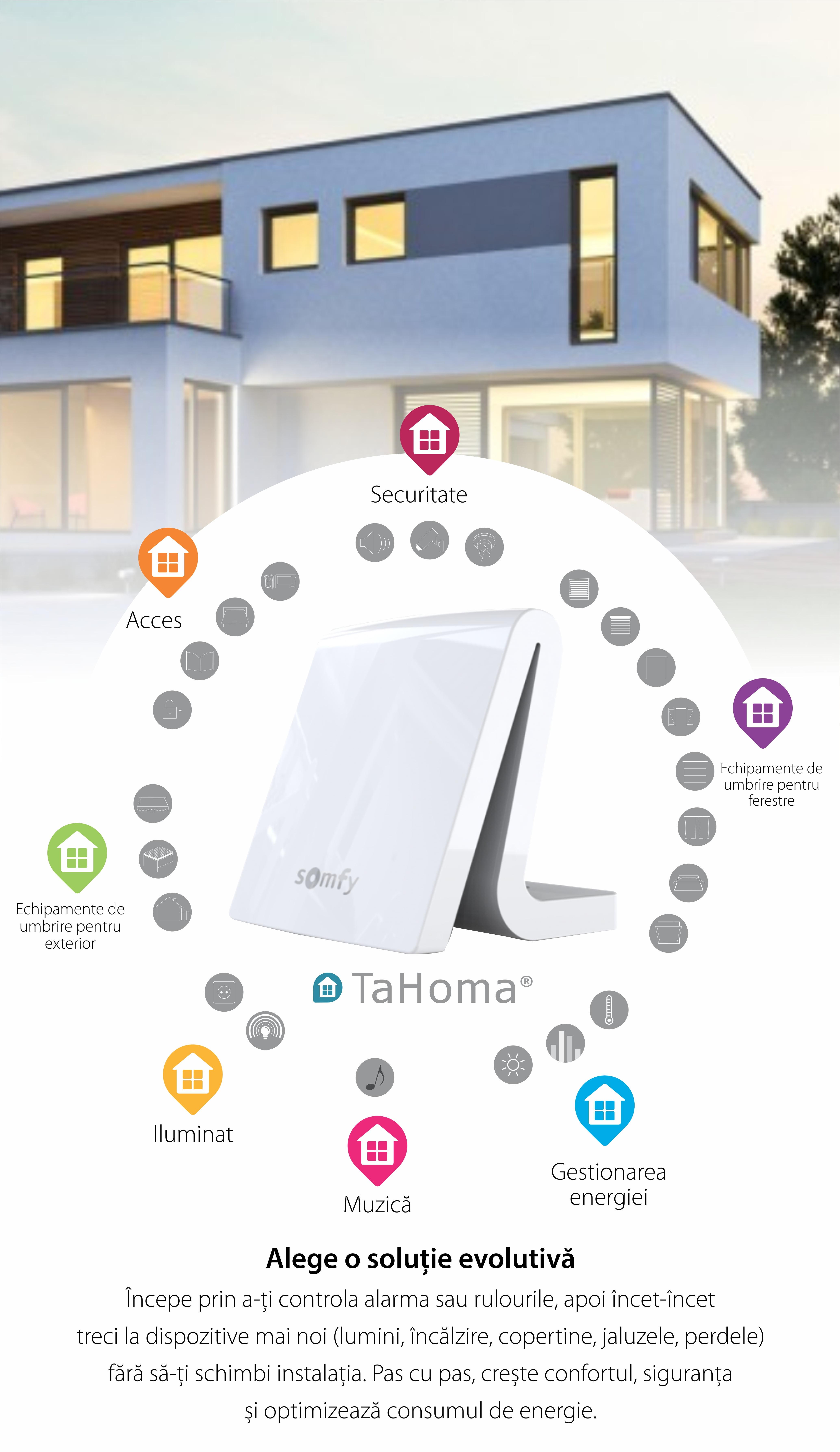 Unitate de comanda Somfy TaHoma DIY pentru controlul intregii locuinte, Compatibil cu Alexa, Google Home 14